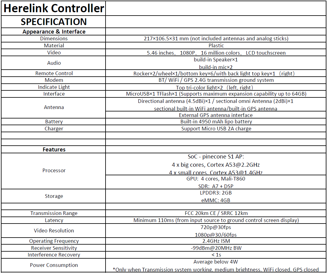 ProfiCNC Herelink HD Video Transmission System