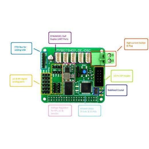 Raspberry Pi Dynamixel Servocontroller | MYBOTSHOP DE, 49,95 €